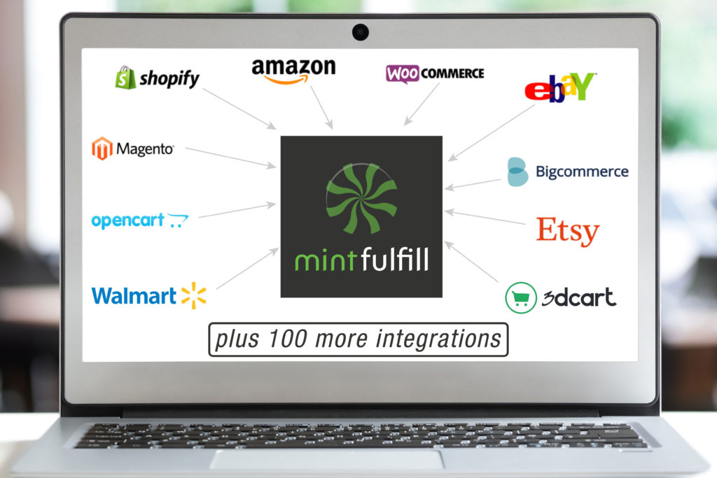 MintFulfill Integrations